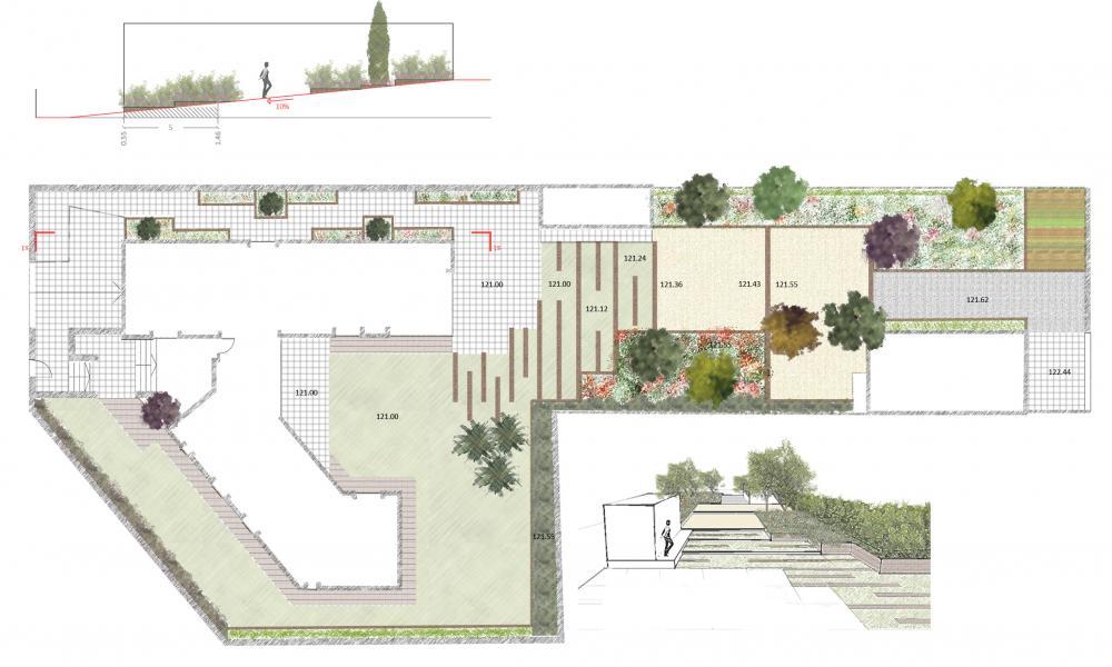Disseny jardí privat
